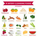 19 artery-cleansing foods, info graphic food, icon vector Royalty Free Stock Photography