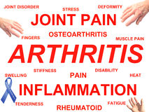 Arthritis Awareness Sign Stock Images