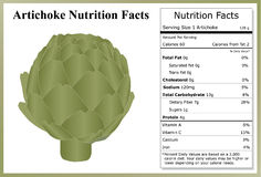 Artichoke Nutrition Facts. Whole artichoke on white background with a nutrition label Royalty Free Stock Photos