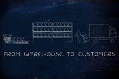 Artigos que estão sendo produzidos, armazenados e enviados: armazém ao cliente Imagens de Stock