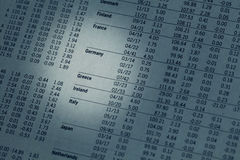 Artikel in de financiële krant. royalty-vrije stock afbeeldingen