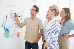 Artists in discussion in front of whiteboard Royalty Free Stock Image