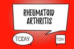 Artrite reumatoide del testo di scrittura di parola Concetto di affari per la malattia autoimmune che può causare i dolori artico illustrazione vettoriale