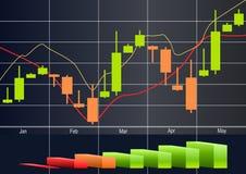 Artykuł, rynku walutowego handlarski wektor Fotografia Stock