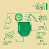 Arugula mint,green juice recipes great detoxify Stock Images