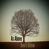 As Above, How's Below. See surface, see inner royalty free stock photography
