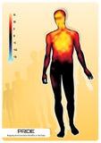 As emoções manifestam no corpo Imagem de Stock