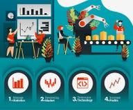 As fábricas com tecnologia robótico, e os empregados são reunião sobre vendas e realizações pode usar-se para, página aterrar, mo ilustração stock