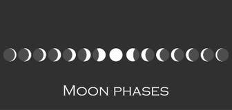 As fases da lua O ciclo inteiro da lua nova a completamente Vetor ilustração do vetor