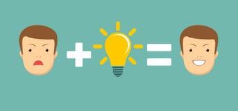 As ideias e as soluções fazem-no sorrir Foto de Stock