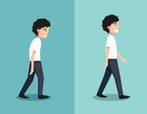As melhores e posições as mais más para a caminhada ilustração do vetor