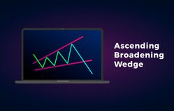 Free Ascending Broadening Wedge Pattern - Bearish Formation Figure, Chart Technical Analysis. Stock Images - 172471224