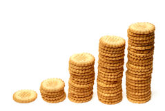 Ascending graph made out of stacks of cookies Royalty Free Stock Photo