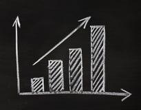 Ascensão da exibição do gráfico nos lucros ou no salário fotos de stock royalty free