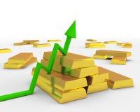 Ascensões do ouro no preço Fotos de Stock