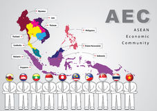 ASEAN Economic Community, AEC.  royalty free illustration