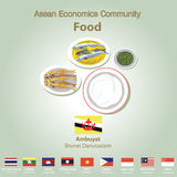 Asean Economics Community AEC food set Royalty Free Stock Images