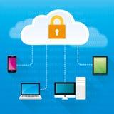 Asegure la computación de la nube Foto de archivo
