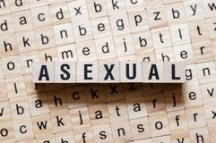 Asexuellt ordbegrepp royaltyfria bilder