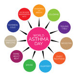 Ashtma day Stock Images