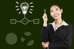 Asian business woman. Royalty Free Stock Photo