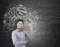 Asian businessman and business plan icons on blackboard. Smiling Asian man is pointing upwards and sideway and standing near chalkboard with business plan sketch Stock Photos