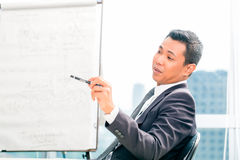 Asian businessman sitting in modern office Royalty Free Stock Images