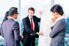 Asian Businesspeople looking at flipchart Royalty Free Stock Photos