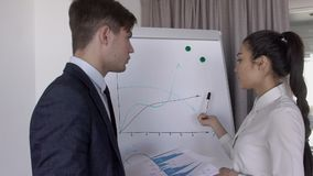 Asian businesswoman presenting exchange rates graph on whiteboard to caucasian businessman in the office. Concept: ethnic, busines, businesspeople, analytics stock video