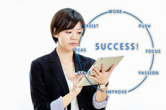 Asian businesswoman working on tablet computer Royalty Free Stock Photos