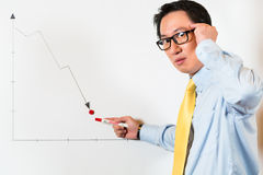 Asian Chinese Business Manager presenting forecast. Asian Chinese Business Manager or employee presenting negative economic forecast or statistic or graph on a Royalty Free Stock Image