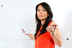 Asian Chinese Business Manager presenting forecast. Asian Chinese Business Manager or employee presenting negative economic forecast or statistic or graph on a Royalty Free Stock Images