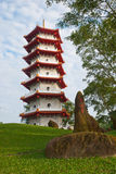 Asian Chinese pagoda Royalty Free Stock Images
