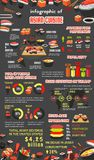 Asian cuisine infographic with japanese sushi. Asian cuisine infographic template. Popularity of japanese sushi graph and chart, fish roll and seafood sashimi Royalty Free Stock Photos
