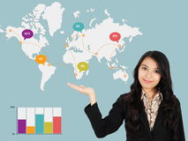 Asian lady shows the development of the world chart Stock Photography