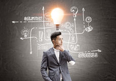 Asian man, solution, light bulb, chalkboard Royalty Free Stock Images