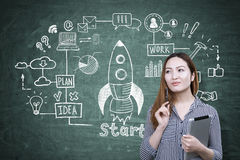 Free Asian Woman And Rocket, Blackboard Stock Images - 87698744