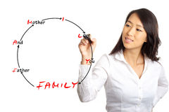 Asian Woman drawing family concept. Formal Asian Business woman writing FAMILY concept on whiteboard royalty free stock photography