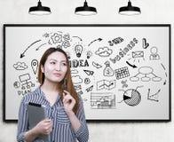 Asiatin und Geschäftsidee auf Weiß Lizenzfreie Stockfotos