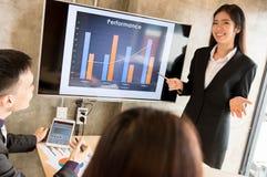 Asiatische Geschäftsfrau in der Sitzung Lizenzfreie Stockfotos