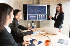 Asiatisk kontorsarbetare i presentation arkivbild