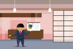 Asiatisk rapport för finans för presentation för affärsman ledande på Flip Chart, koreansk affärsman Training Conference royaltyfri illustrationer