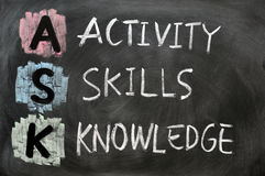 ASK acronym - Activity, skills and knowledge. Written on blackboard stock image