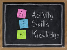 Ask - acronym for training and development. ASK (activity, skills, knowledge) - acronym for training and development presented on blackboard with color sticky Stock Photography