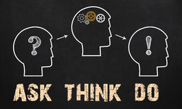Ask - think - do.  Business Concept on chalkboard Royalty Free Stock Photo
