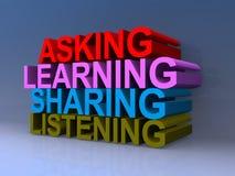 Asking Learning Sharing Listening heading. Stacked Asking Learning Sharing Listening heading on blue background royalty free illustration