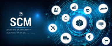 Aspectos de los procesos SCM de la logística Modern Company libre illustration