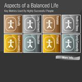 Aspects of a Balanced Life Chart. An image of a Aspects of a Balanced Life Chart Royalty Free Stock Photos