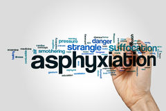 Asphyxiation word cloud concept Royalty Free Stock Image