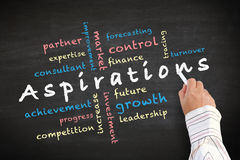 Aspirations concept ideas and other related words. Written with chalk on blackboard Stock Photos